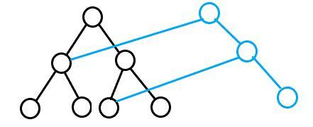 可持久化线段树结构示例